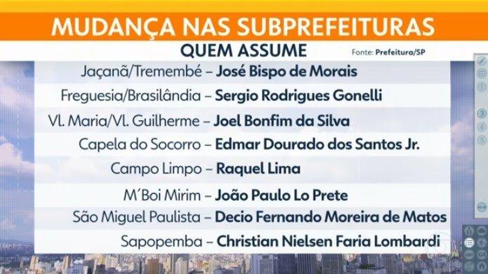 Bruno Covas exonera nove subprefeitos em São Paulo